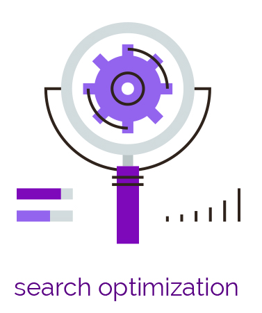 search optimization Search, Display, Retargeting