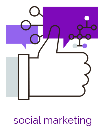 social marketing Social Media Marketing
