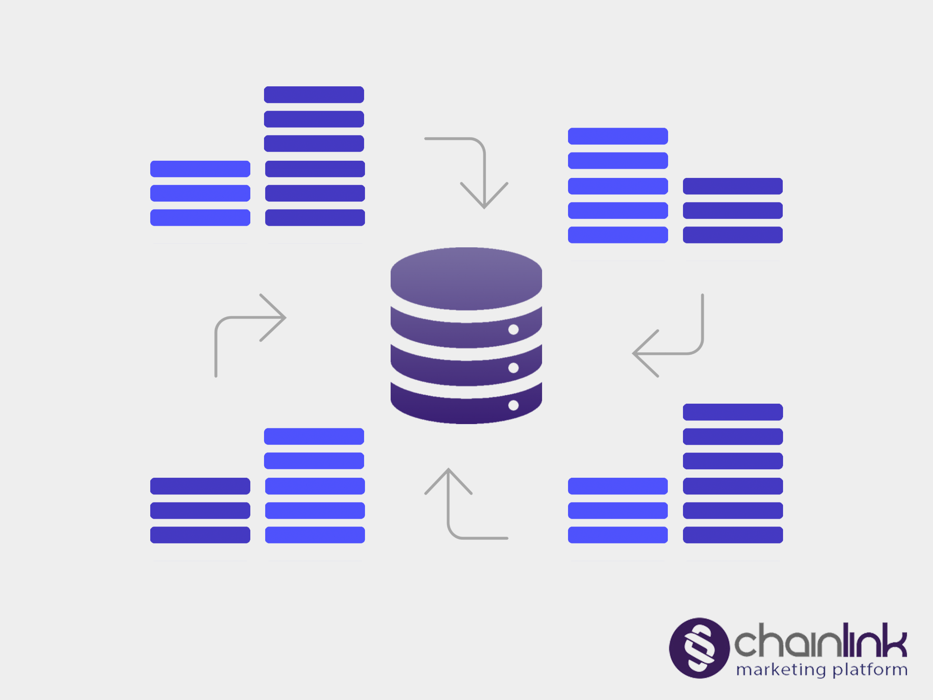 Chainlink Marketing Platform- marketing data warehouse